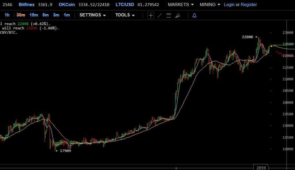 bitcoi-price-chart.JPG
